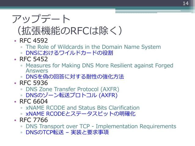 アップデート (拡張機能のRFCは除く) • RFC 4592 ▫ The Role of Wildcards in the Domain Name System ▫ DNSにおけるワイルドカードの役割 • RFC 5452 ▫ Measure...