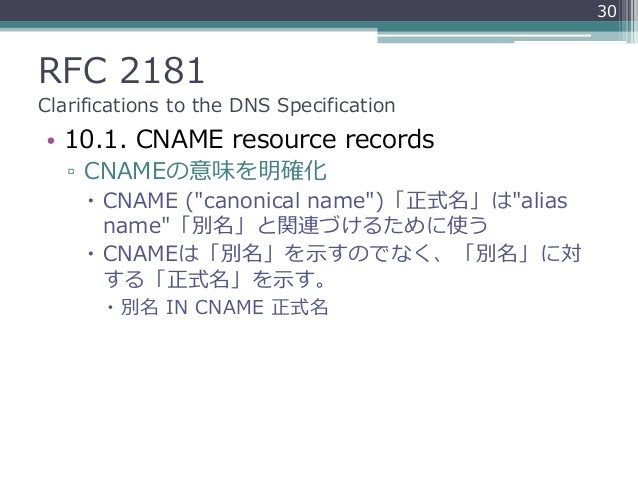"""RFC 2181 Clarifications to the DNS Specification • 10.1. CNAME resource records ▫ CNAMEの意味を明確化  CNAME (""""canonical name"""")「..."""
