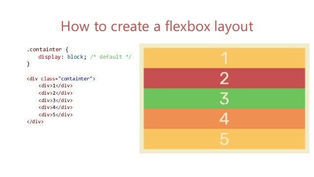 DN ScrumBreakfast - CSS Flexbox and Grid: The future of