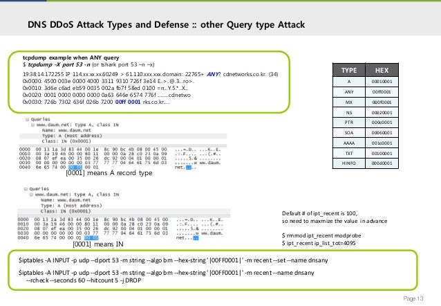 risks of a dos attack Including operational risks and reputation risks if the attack is coupled with attempted fraud, a.