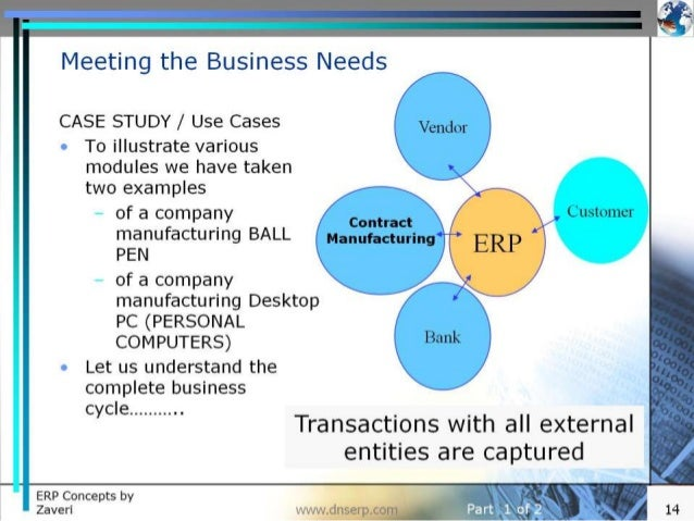 ERP introduction of 32 Modules - 1/2 - with video - This Presentation is a good reference for various key functions manage...