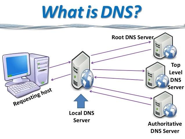 how to get the dns server to respond
