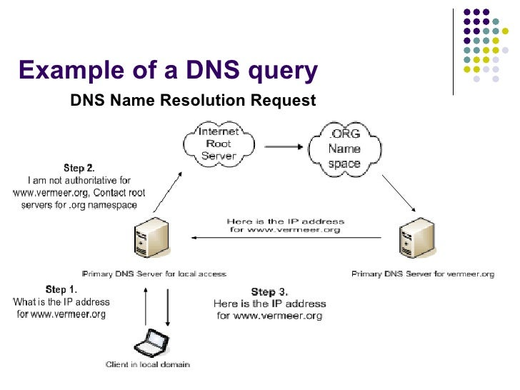 dns protocol design attacks and security