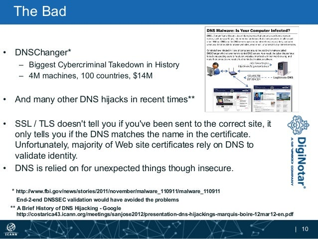 Understanding and Deploying DNSSEC, by Champika Wijayatunga