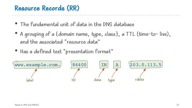 Resource Records (RR) • The fundamental unit of data in the DNS database • A grouping of a {domain name, type, class}, a T...