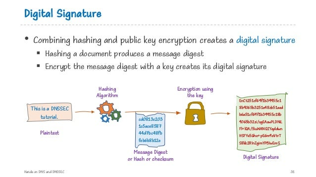 Digital Signature • Combining hashing and public key encryption creates a digital signature § Hashing a document produces ...