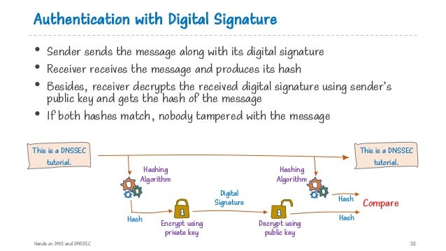 Authentication with Digital Signature • Sender sends the message along with its digital signature • Receiver receives the ...