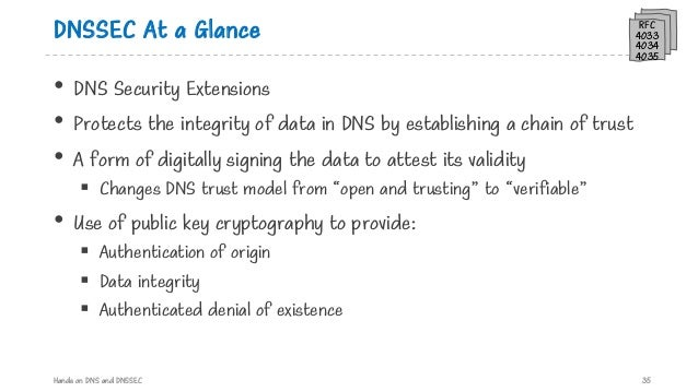 DNSSEC At a Glance • DNS Security Extensions • Protects the integrity of data in DNS by establishing a chain of trust • A ...