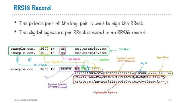 RRSIG Record • The private part of the key-pair is used to sign the RRset • The digital signature per RRset is saved in an...