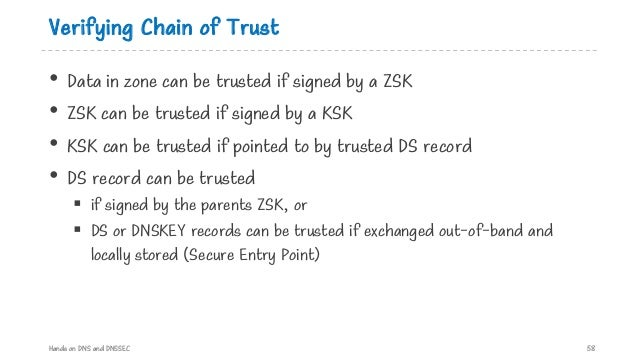 Verifying Chain of Trust • Data in zone can be trusted if signed by a ZSK • ZSK can be trusted if signed by a KSK • KSK ca...