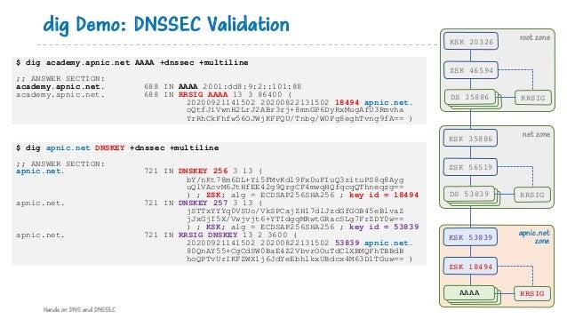 $ dig academy.apnic.net AAAA +dnssec +multiline ;; ANSWER SECTION: academy.apnic.net. 688 IN AAAA 2001:dd8:9:2::101:88 aca...