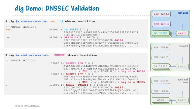 $ dig @a.root-servers.net. . DNSKEY +dnssec +multiline ;; ANSWER SECTION: . 172800 IN DNSKEY 256 3 8 ( AwEAAdauOGxLhfAKFTT...