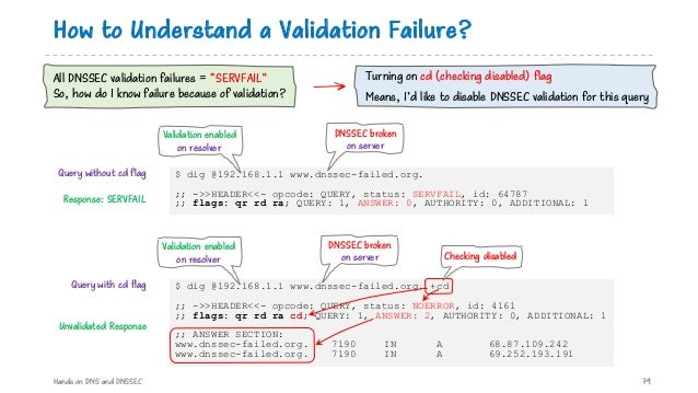 How to Understand a Validation Failure? Hands on DNS and DNSSEC 79 $ dig @192.168.1.1 www.dnssec-failed.org. +cd ;; ->>HEA...