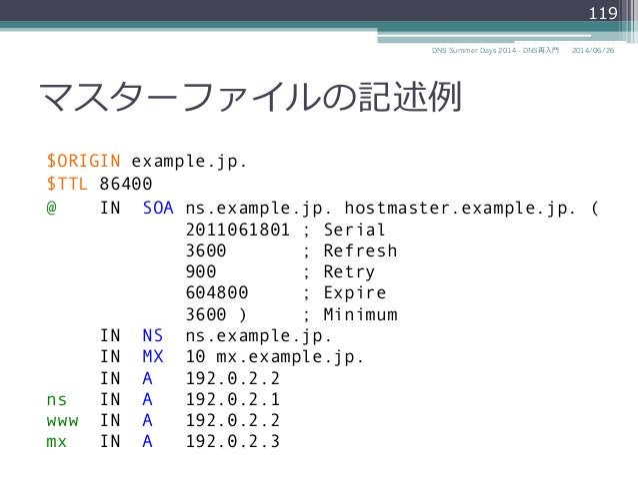 マスターファイルの記述例例 $ORIGIN example.jp. $TTL 86400 @ IN SOA ns.example.jp. hostmaster.example.jp. ( 2011061801 ; Serial 3600 ; R...