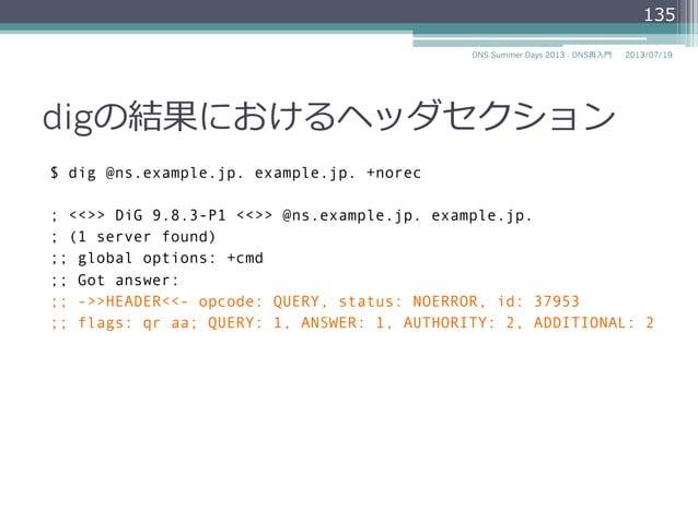 項⽬目 説明 QR Query(0)かResponse(1)かを⽰示す1ビット 0: Query 1: Response OPCODE 問い合わせの種類を⽰示す4ビット。 0: Query 2: Status 4: Notify 5: Upda...