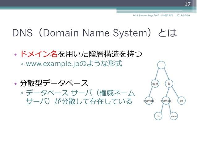 DNS(Domain Name System)とは • ドメイン名を⽤用いた階層構造を持つ ▫ www.example.jpのような形式 • 分散型データベース ▫ データベース サーバ(権威ネーム サーバ)が分散して存在している 1...