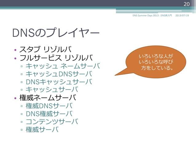 DNSのプレイヤー • スタブ リゾルバ (Stub Resolver) *1 • フルサービス リゾルバ (Full-Service Resolver) *2 ▫ Recursive Server *3, Recursive Nam...