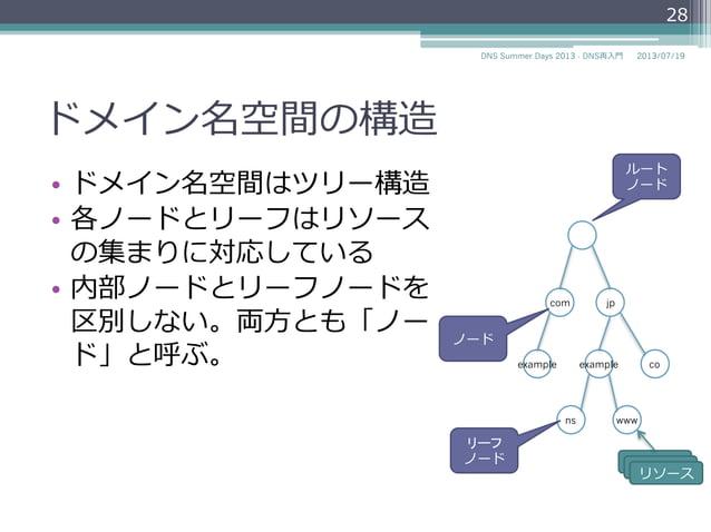ドメイン名空間の構造 • ドメイン名空間はツリー構造 • 各ノードとリーフはリソース の集まりに対応している • 内部ノードとリーフノードを 区別しない。両⽅方とも「ノー ド」と呼ぶ。 28 2014/06/26DNS Summer Da...