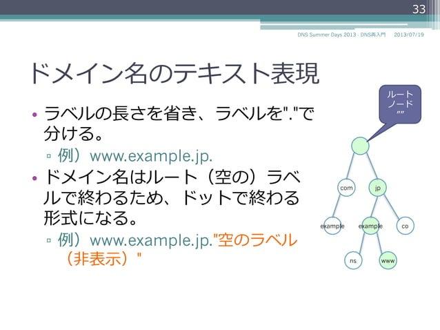 """ドメイン名のテキスト表現 • ラベルの⻑⾧長さを省省き、ラベルを"""".""""で 分ける。 ▫ 例例)www.example.jp. • ドメイン名はルート(空の)ラベ ルで終わるため、ドットで終わる 形式になる。 ▫ 例例)www.examp..."""