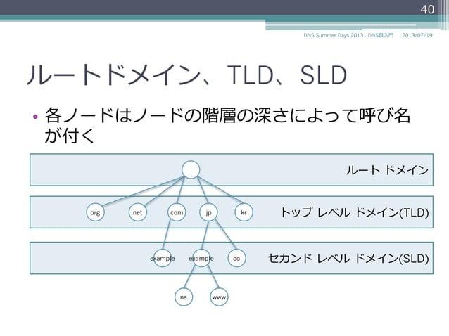 """検索索リスト • ルート"""".""""は暗黙の検索索リストのメンバー ▫ """"example.jp""""は最終的には""""example.jp.""""と解釈さ れる。 ▫ そのため、実際にはアプリケーションに対し て""""example.jp""""のように記述して使う..."""