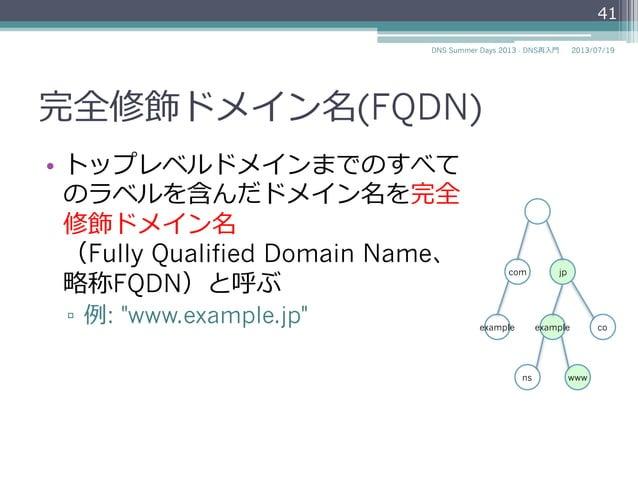 セカンド レベル ドメイン(SLD) トップ レベル ドメイン(TLD) ルート ドメイン ルートドメイン、TLD、SLD • 各ノードはノードの階層の深さによって呼び名 が付く 41 2014/06/26DNS Summer Da...