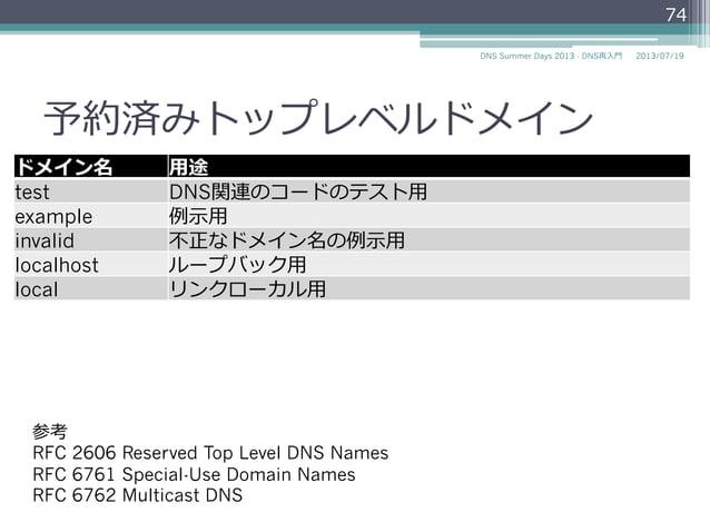 予約済みトップレベルドメイン ドメイン名 ⽤用途 test DNS関連のコードのテスト⽤用 example 例例⽰示⽤用 invalid 不不正なドメイン名の例例⽰示⽤用 localhost ループバック⽤用 local リンクローカル⽤用 (...