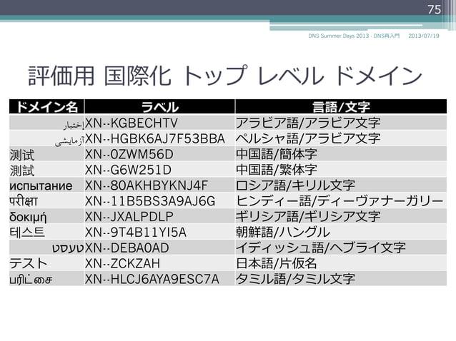 """ARPAドメイン • """"ARPA""""の経緯 ▫ """"ARPA""""というドメイン名は""""ARPANET""""を由来とす る ▫ HOSTS.TXTからDNSへの移⾏行行時にARPANETの各 ホストを⼀一時的に格納するドメイン名空間 ▫ IPアドレス..."""