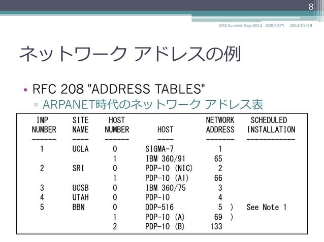IPアドレス • TCP/IPにおけるネットワーク アドレス • IPアドレスの記述例例 ▫ IPv4 192.0.2.1 ▫ IPv6 2001:db8:dead:beef:123:4567:89ab:cdef IPv4 192.0...