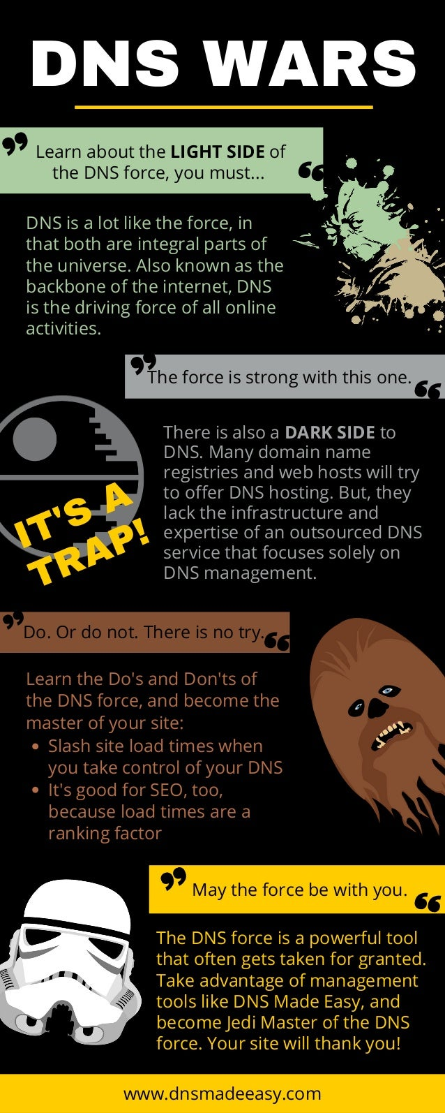 DNS WARS www.dnsmadeeasy.com Do. Or do not. There is no try. Learn about the LIGHT SIDE of the DNS force, you must... DNS ...