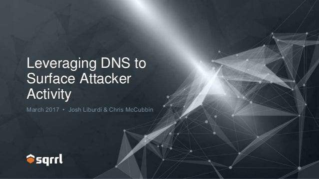 Leveraging DNS to Surface Attacker Activity March 2017 • Josh Liburdi & Chris McCubbin