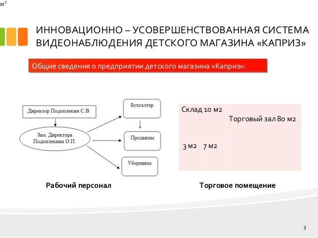 дипломная презентация по проектированию системы видеонаблюдения 3 ИННОВАЦИОННО УСОВЕРШЕНСТВОВАННАЯ СИСТЕМА ВИДЕОНАБЛЮДЕНИЯ