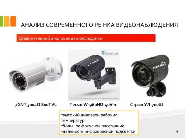 дипломная презентация по проектированию системы видеонаблюдения 6 АНАЛИЗ СОВРЕМЕННОГО РЫНКА ВИДЕОНАБЛЮДЕНИЯ