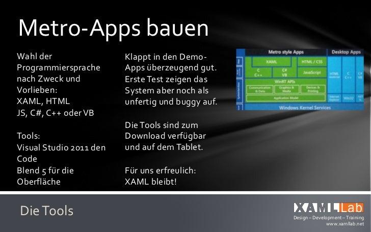 Apps in XAMLAus XAML-Sicht verhält   Animationen werdensich das erstellen von   mittels LibrariesApps wie gewont          ...