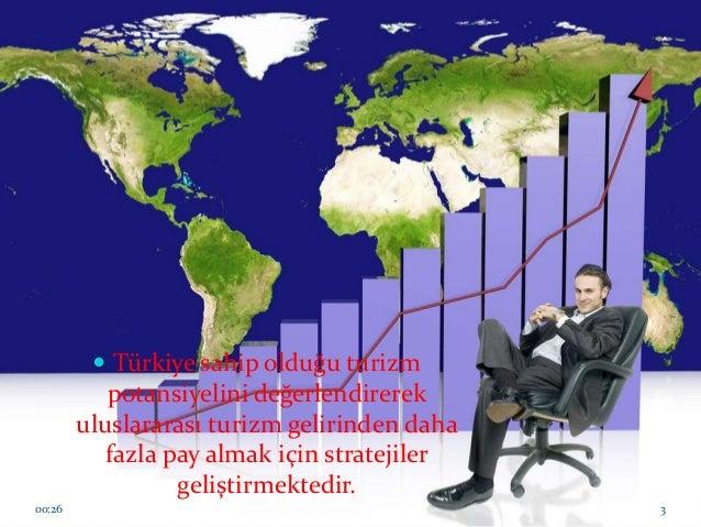 Dünya turizminde türkiyenin yeri Slide 3