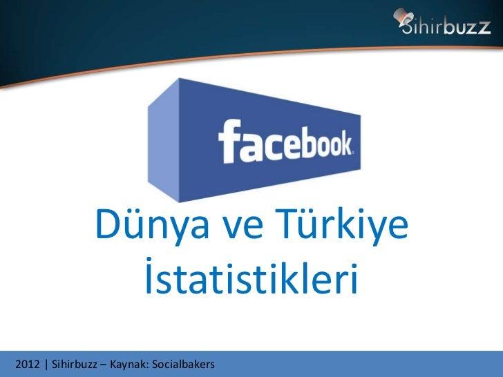 Dünya ve Türkiye                 İstatistikleri2012 | Sihirbuzz – Kaynak: Socialbakers