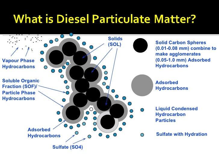 Why diesels make sense