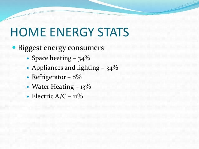 Do it yourself energy efficient projects home solutioingenieria Image collections