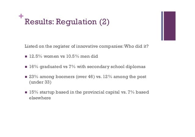 + Results: Regulation (2) Listed on the register of innovative companies:Who did it? n 12.5% women vs 10.5% men did n ...