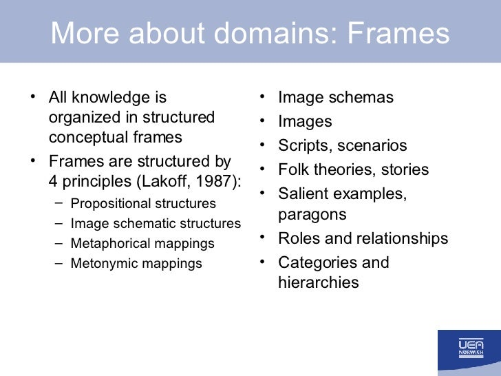 More about domains: Frames <ul><li>All knowledge is organized in structured conceptual frames  </li></ul><ul><li>Frames ar...