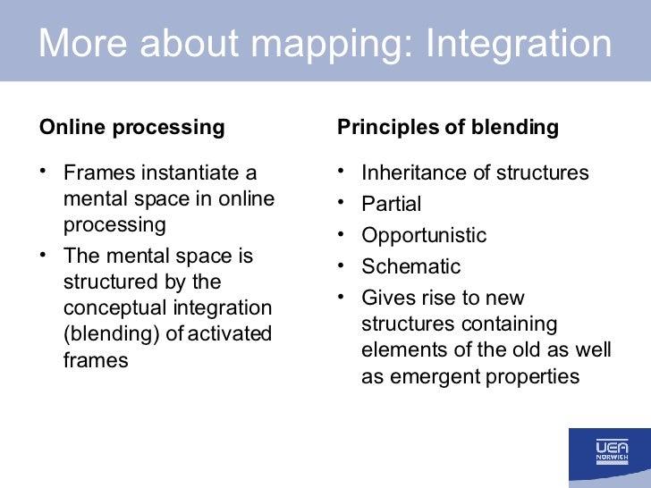 More about mapping: Integration <ul><li>Online processing </li></ul><ul><li>Frames instantiate a mental space in online pr...