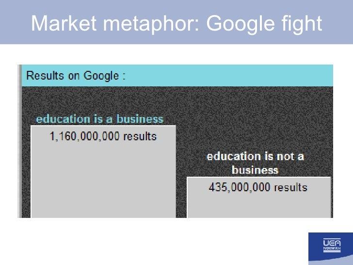 Market metaphor: Google fight