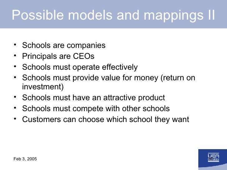 Possible models and mappings II <ul><li>Schools are companies </li></ul><ul><li>Principals are CEOs </li></ul><ul><li>Scho...