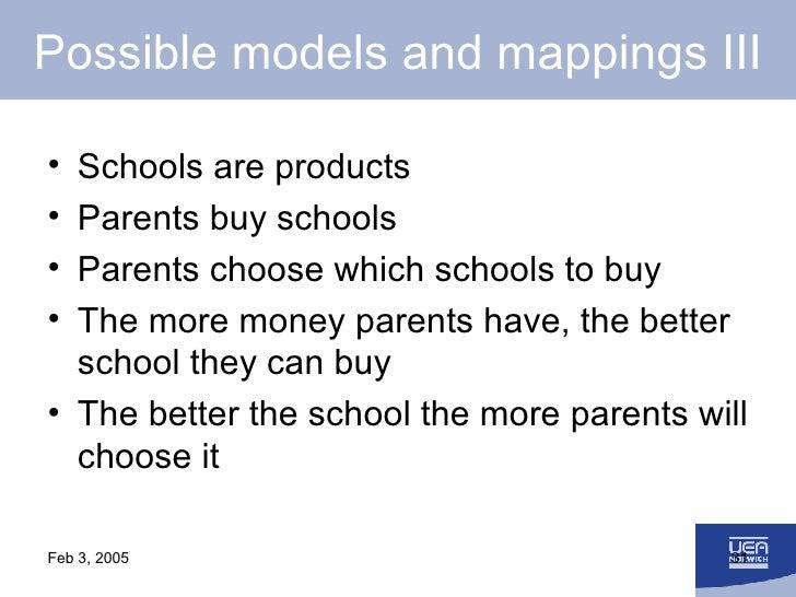 Possible models and mappings III <ul><li>Schools are products </li></ul><ul><li>Parents buy schools </li></ul><ul><li>Pare...