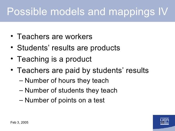 Possible models and mappings IV <ul><li>Teachers are workers </li></ul><ul><li>Students' results are products </li></ul><u...