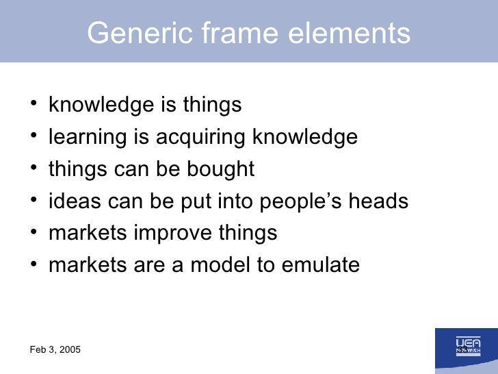 Generic frame elements <ul><li>knowledge is things </li></ul><ul><li>learning is acquiring knowledge </li></ul><ul><li>thi...
