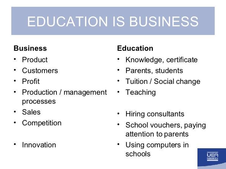 EDUCATION IS BUSINESS <ul><li>Business </li></ul><ul><li>Product </li></ul><ul><li>Customers </li></ul><ul><li>Profit </li...