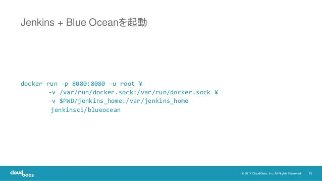 15© 2017 CloudBees, Inc. All Rights Reserved. docker run -p 8080:8080 –u root ¥ -v /var/run/docker.sock:/var/run/docker.so...