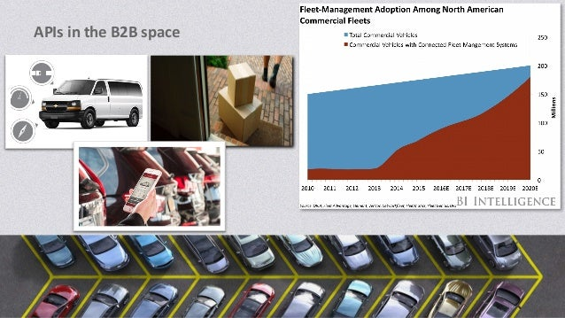 case study for fiat auto and general Enables auto & general group (southeast asia) to achieve borderless growth with successful launch of new businesses in southeast asian markets case study one-stop shop for secure hybrid cloud flexibility and scalability for competitive advantage 24/7 support model business understanding.