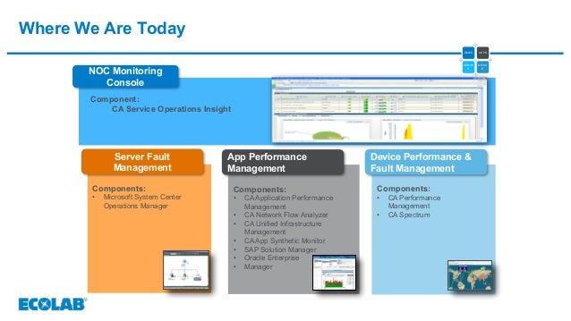 Case Study: Ecolab Transforms Infrastructure and Application Monitori…
