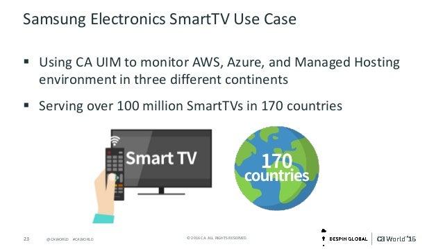 Samsung electronics case study summary
